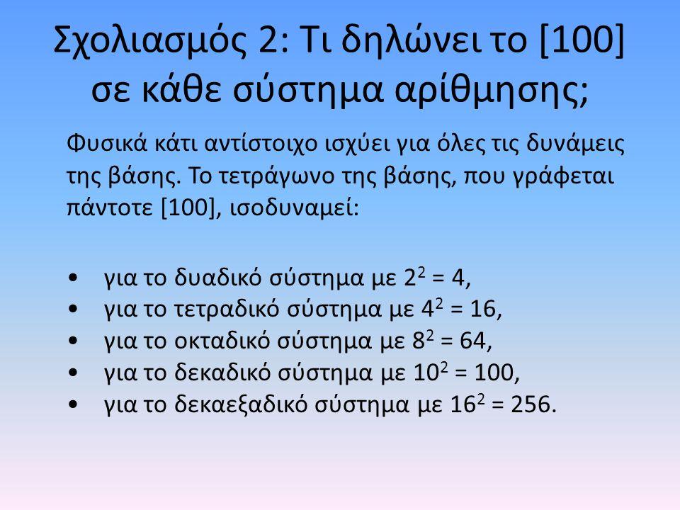 Σχολιασμός 2: Τι δηλώνει το [100] σε κάθε σύστημα αρίθμησης;